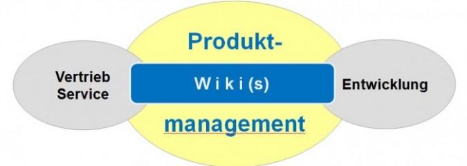 10 Top-Wiki-Anwendungen für das Produktmanagement