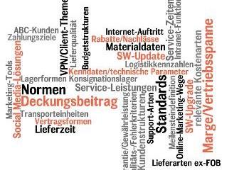 Ein Wiki als Glossar für unternehmens-relevante Begriffe