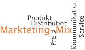 Marketing-Mix (Produkt, Preis, Service, Distribution und Kommunikation)