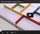 Business Model Canvas: Entwicklung neuer Produkt-/Marktfelder