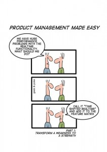 Product Management Made Easy - Part 1