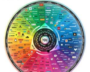 Brian Solis: Social Media Landscape 2013