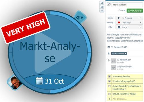 Aufgabe Marktanalyse