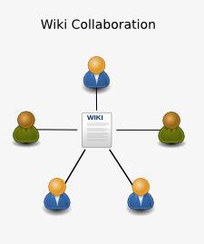 Wiki-Konzept