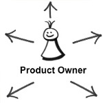 Productowner