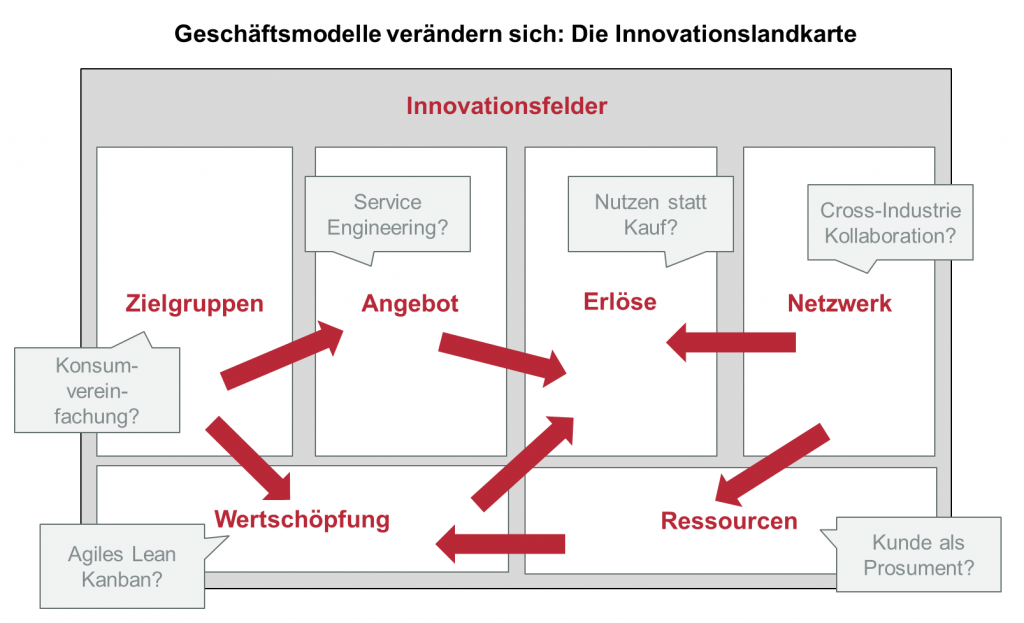 Innovationslandkarte