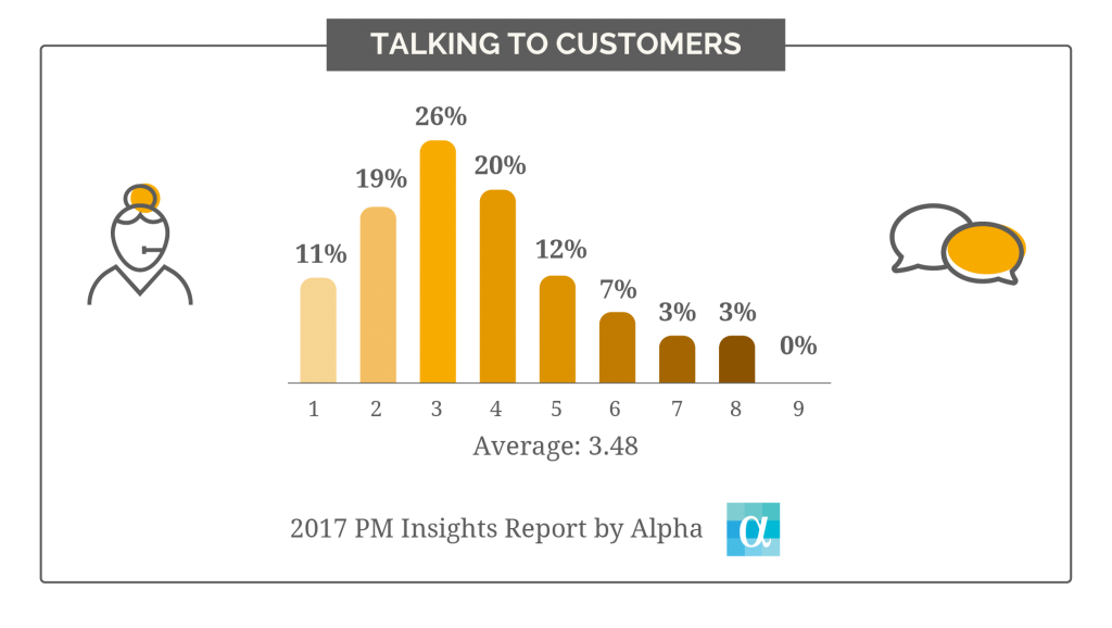 chart2_talking_to_custmoers-01