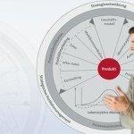 Innovativer Treiber oder Bremsklotz? Wie viele Rollen kann ein Produktmanager (er)tragen?